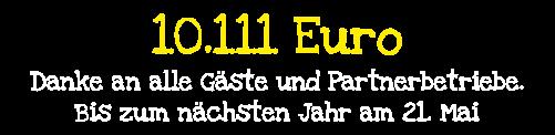 10.111 Euro kamen am Welttrinkgeldtag 2017 zusammen